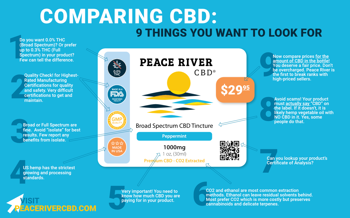 Comparing CBD oil - 9 Things You Want to Look For